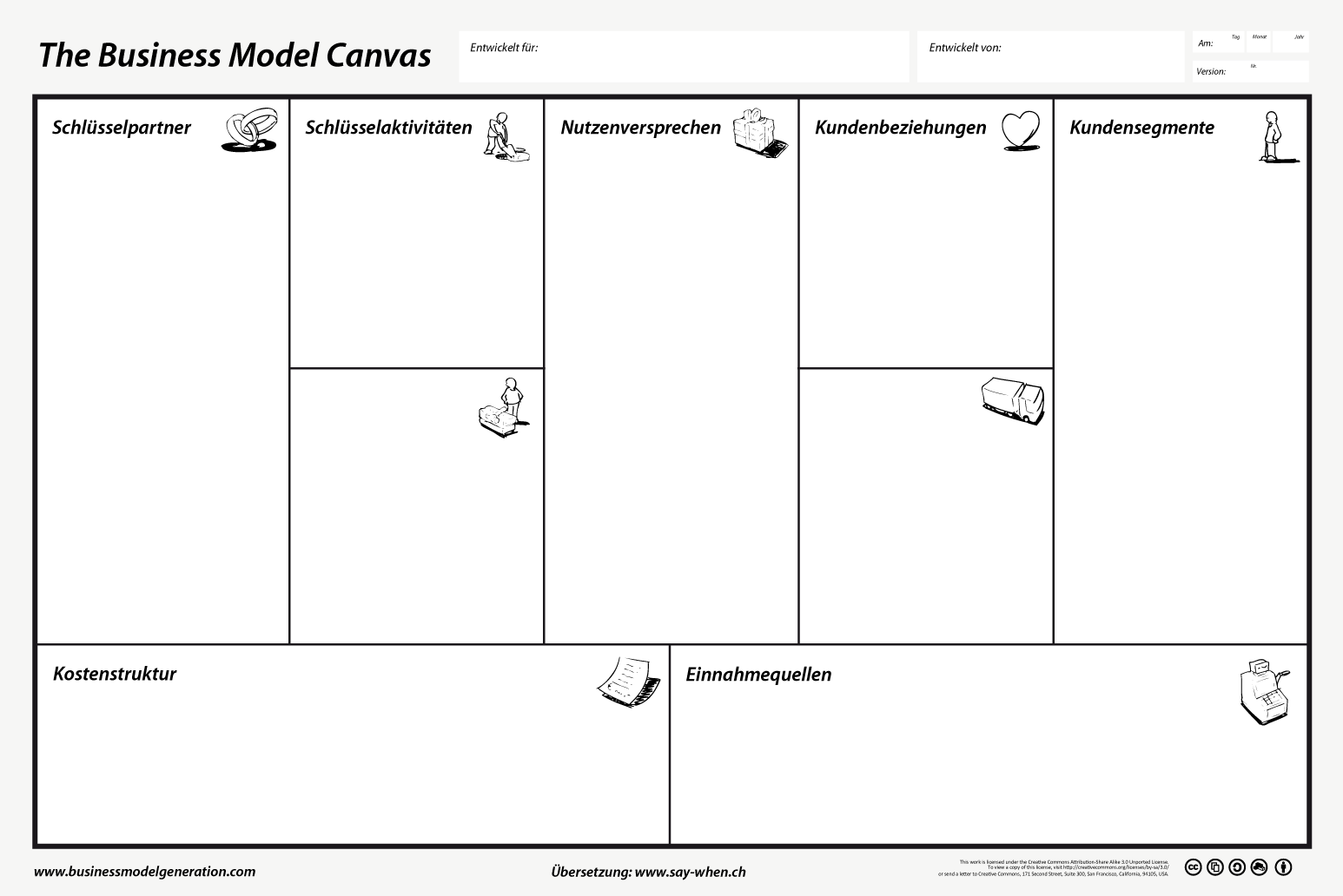 Digitale Geschäftsmodelle - Business Model Canvas