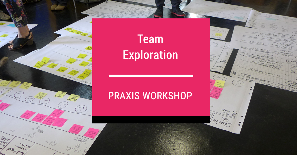 Teamentwicklung Workshop